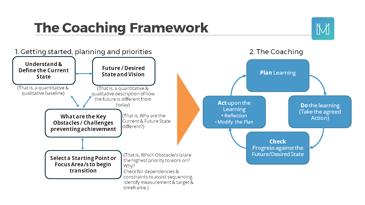 Coaching Framework